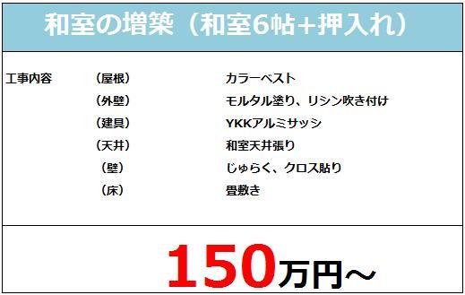 和室の増築(和室6帖+押入れ)¥1,500,000〜